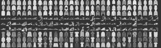 Classifying images of clothes